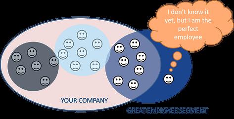 HR Analytics great employees