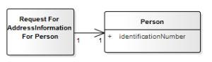 integratingapps3