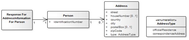 integratingapps4