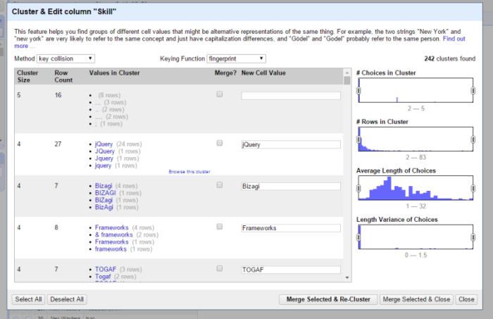 analytics_data_skilled_4