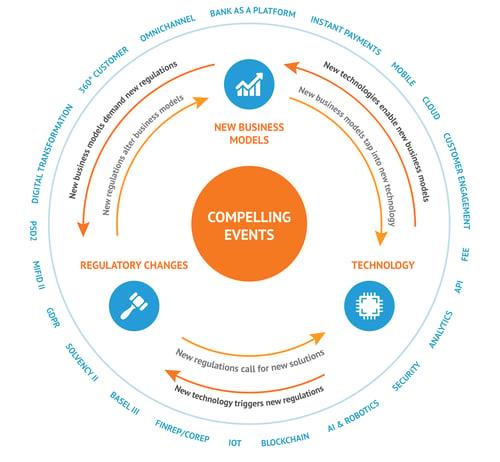 AE_finance-Chart-A3