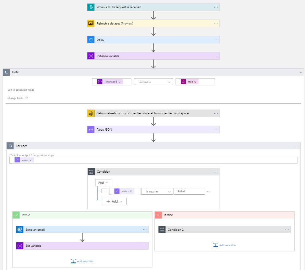 Flow refreshes a Power BI dataset