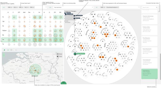 datavisualizationtips_allocation.png