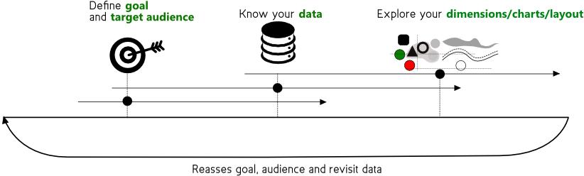 datavisualizationtips_goaldata.png