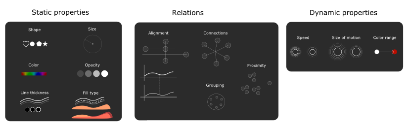 datavisualizationtips_imagerelations.png