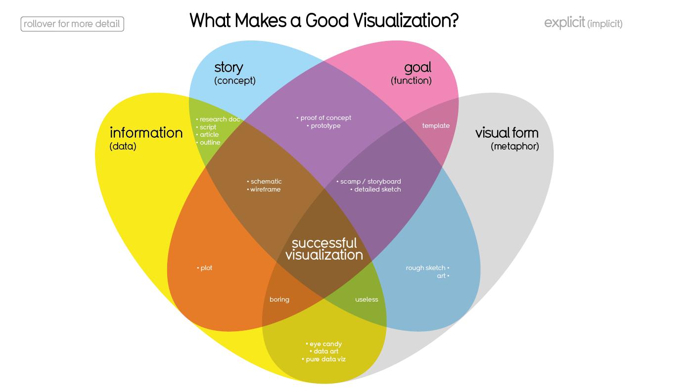 datavisualizationtips_mccandless.png