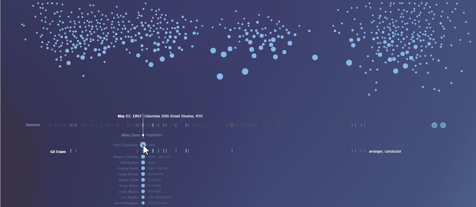 datavisualizationtips_milesdavis.png