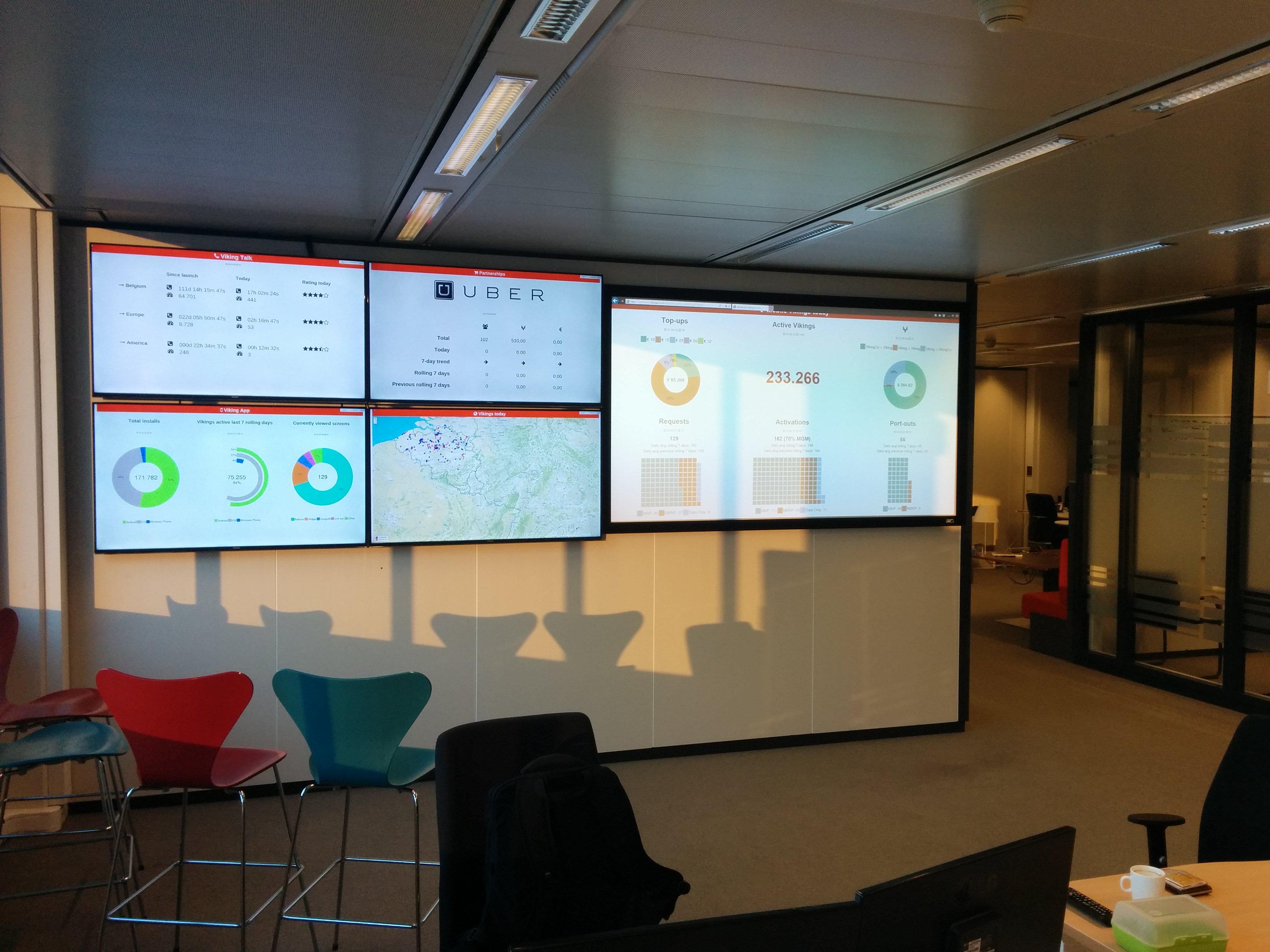 datavisualizationtips_mobilevikings.jpg