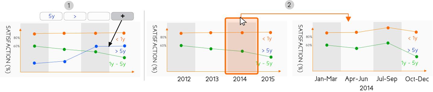 datavisualizationtips_satisfaction.png