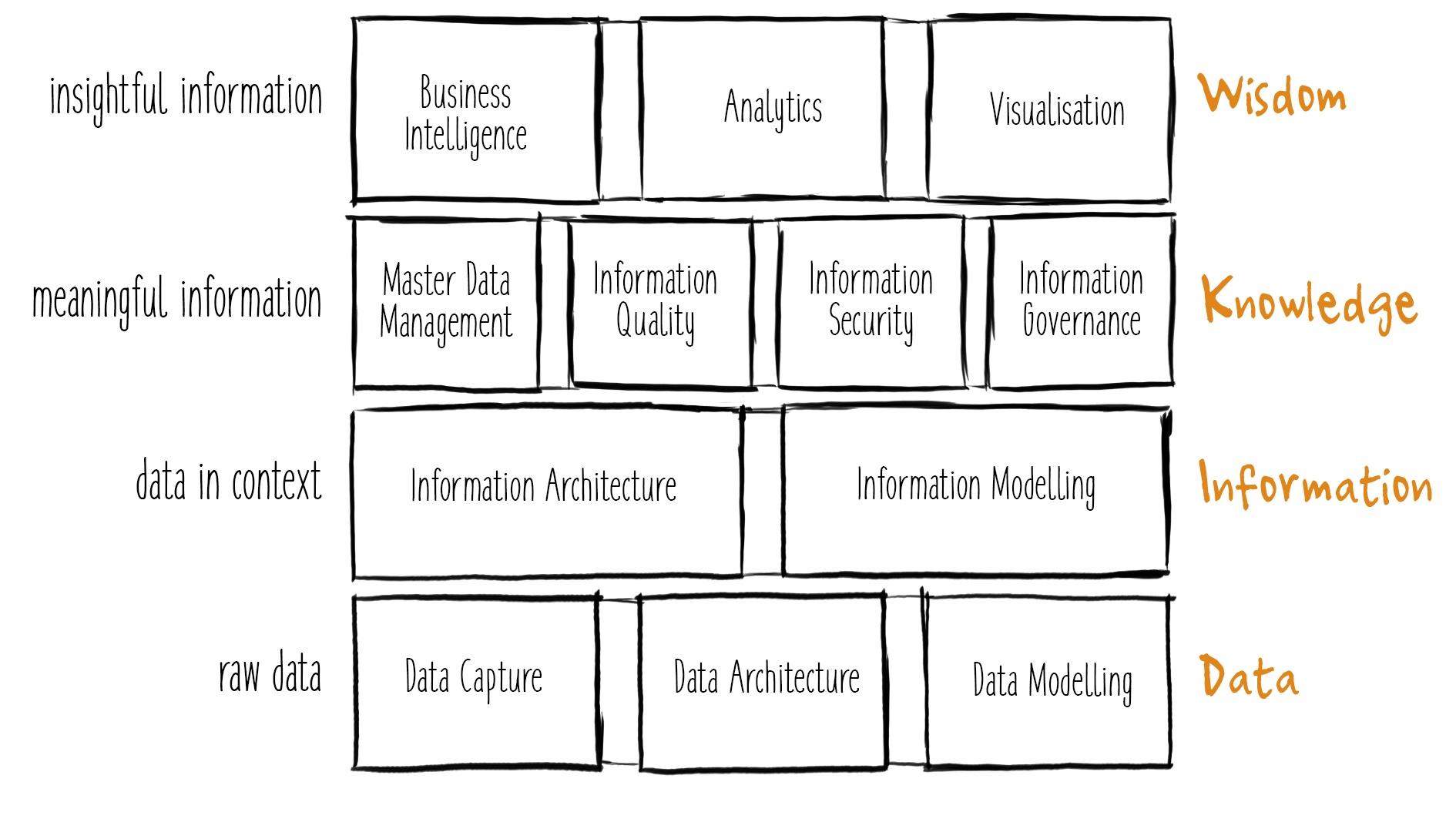 data slide.jpg