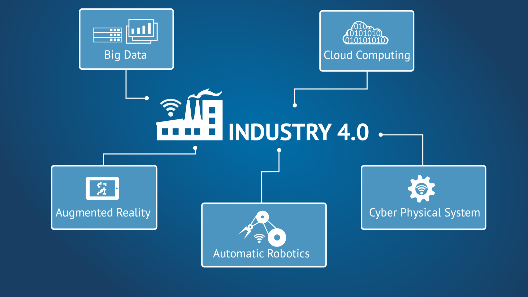 industry 4.0.png